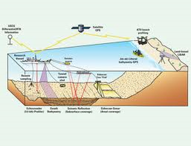 Mapping the Ocean Floor - Palmer Marine Science INC.